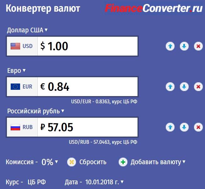 Что такое конвертер валют